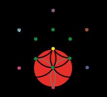 Flor de la Vida - DV_Logo_web (naranja fuerte)
