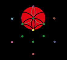 Flor de la Vida - DV_Logo_web (rojo)
