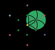 Flor de la Vida - DV_Logo_web (verde)